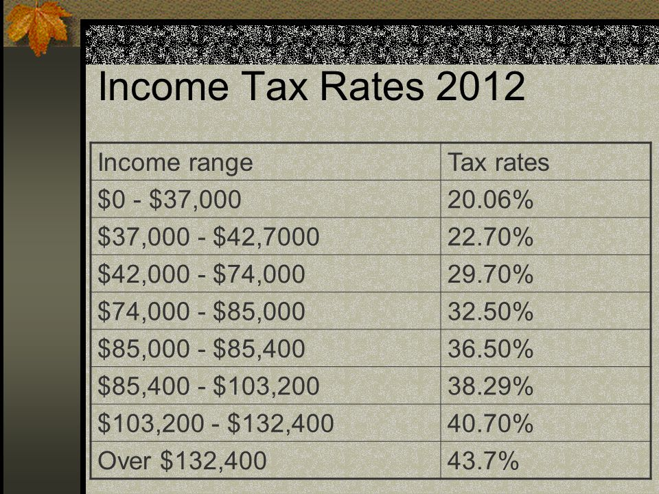 Income Tax Rates 2012 Income rangeTax rates $0 - $37,00020.06% $37,000 - $42,700022.70% $42,000 - $74,00029.70% $74,000 - $85,00032.50% $85,000 - $85,40036.50% $85,400 - $103,20038.29% $103,200 - $132,40040.70% Over $132,40043.7%