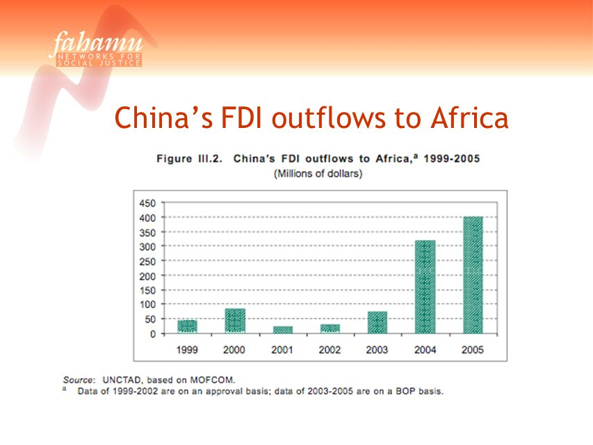 China's FDI outflows to Africa