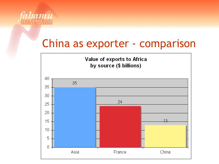 China as exporter - comparison