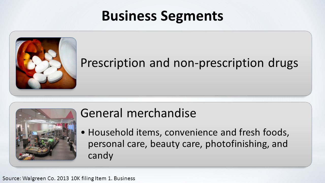 Business Segments Prescription and non-prescription drugs General merchandise Household items, convenience and fresh foods, personal care, beauty care