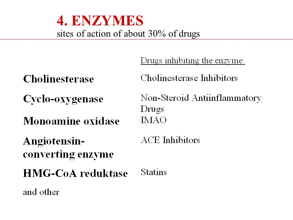 sites of action of about 30% of drugs