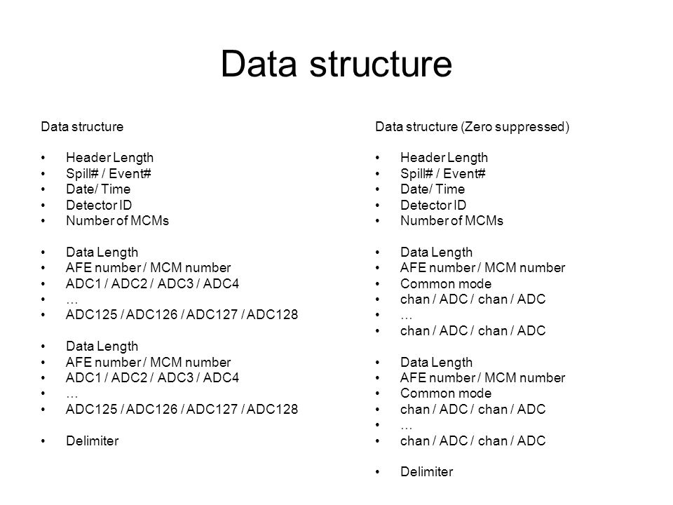 Data structure Data structure (Zero suppressed) Header Length Spill# / Event# Date/ Time Detector ID Number of MCMs Data Length AFE number / MCM numbe