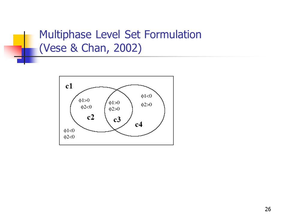 26 Multiphase Level Set Formulation (Vese & Chan, 2002) c1 c2 c4 c3
