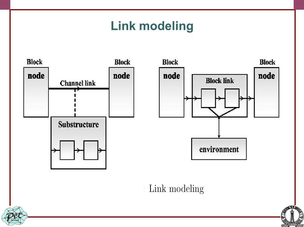Link modeling
