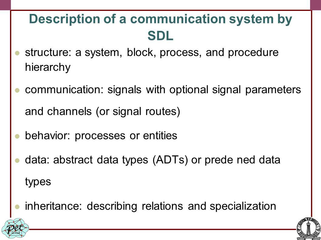 It Comprises four main hierarchical levels: System Block Process Procedure