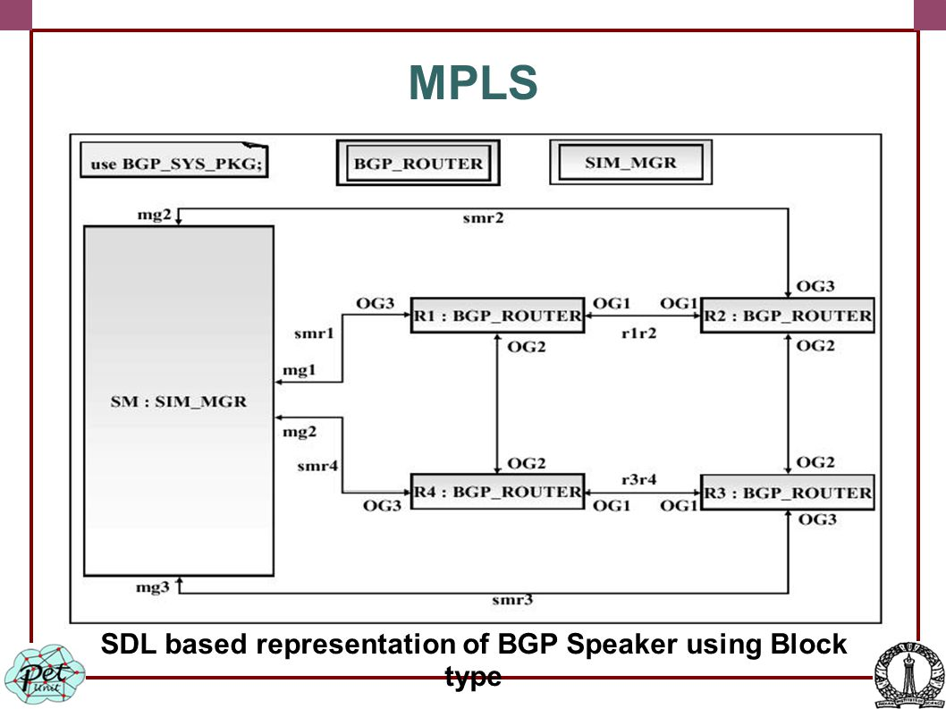MPLS SDL based representation of BGP Speaker using Block type