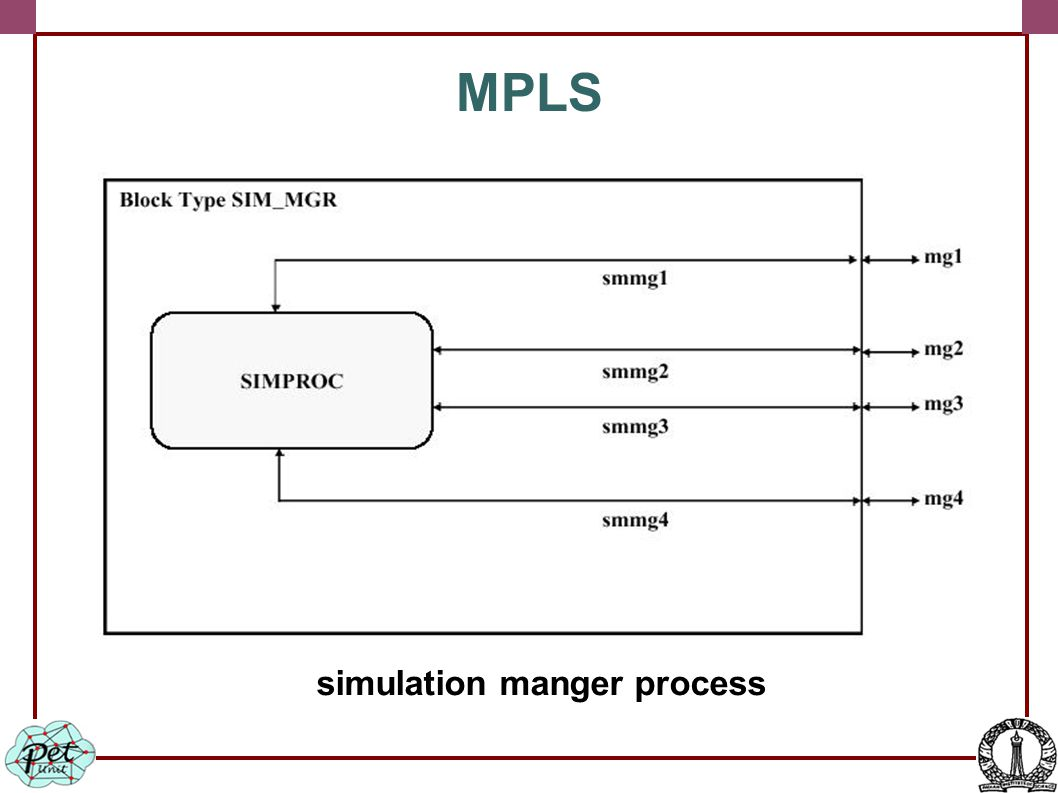 MPLS simulation manger process