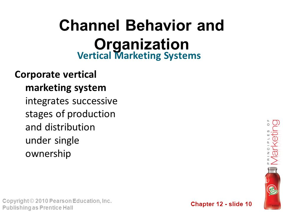 Chapter 12 - slide 10 Copyright © 2010 Pearson Education, Inc. Publishing as Prentice Hall Channel Behavior and Organization Corporate vertical market