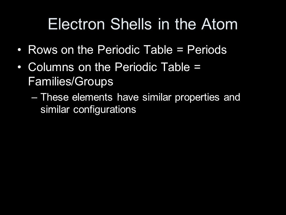 Electron Shells in the Atom Rows on the Periodic Table = Periods Columns on the Periodic Table = Families/Groups –These elements have similar properties and similar configurations