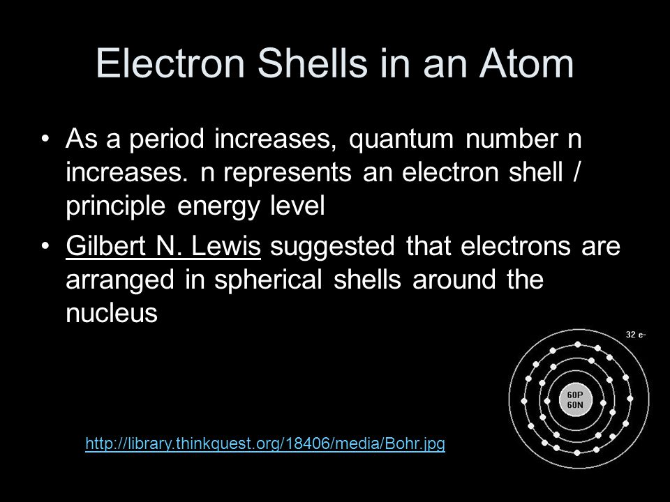 Electron Affinities Electron affinity: the energy change that occurs when an electron is added to a gaseous atom The less the attraction between a given atom and added electron, the more negative the affinity will be *Cl is the most electronegative of all the elements