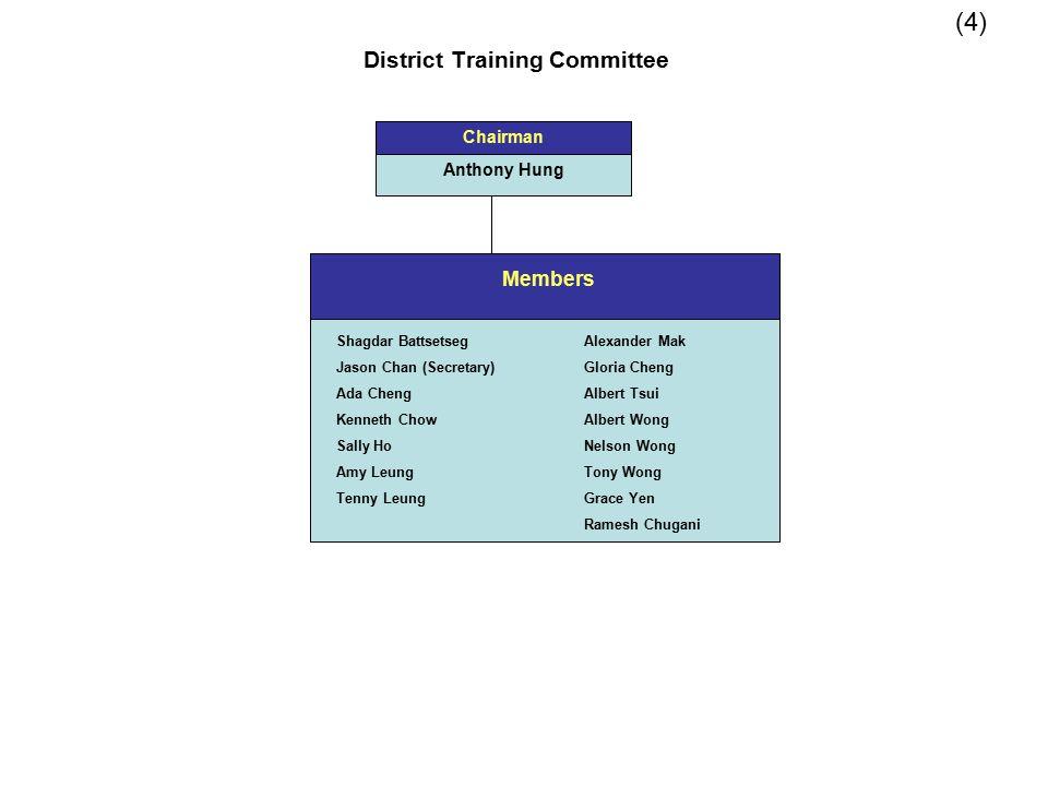 District Training Committee Chairman Anthony Hung Members Shagdar Battsetseg Jason Chan (Secretary) Ada Cheng Kenneth Chow Sally Ho Amy Leung Tenny Le