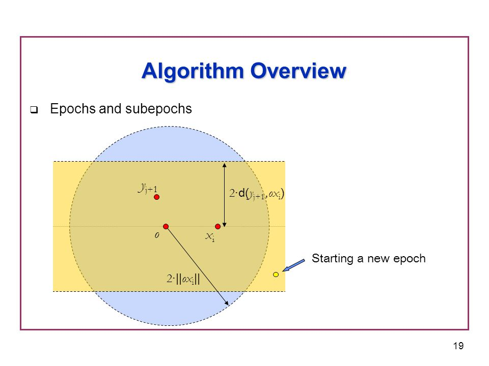 20  Epochs and subepochs Algorithm Overview Starting a new epoch o x i+1 2 ·|| ox i+1 ||
