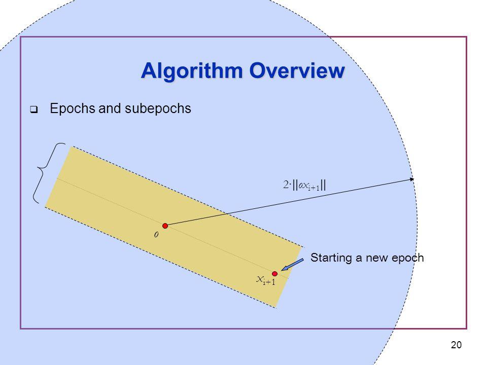 20  Epochs and subepochs Algorithm Overview Starting a new epoch o x i+1 2 ·|| ox i+1 ||