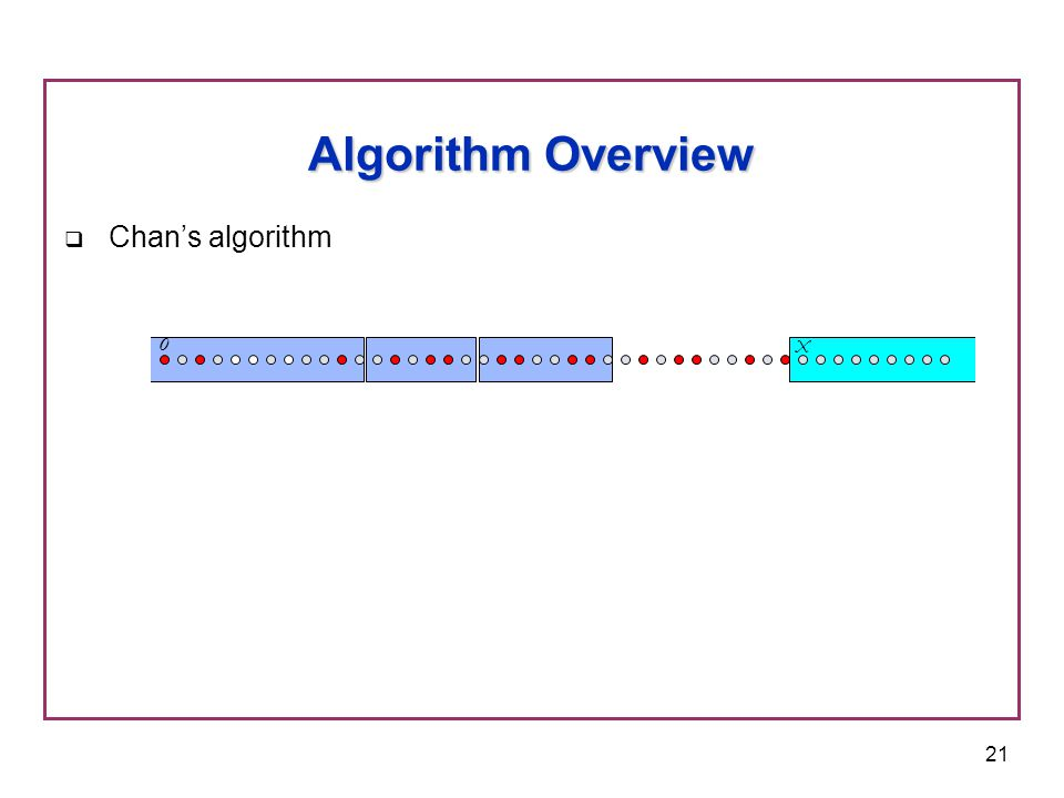 22 Algorithm Overview  Chan's algorithm Too close to point o o x Keep last log(1/ε) epochs alive