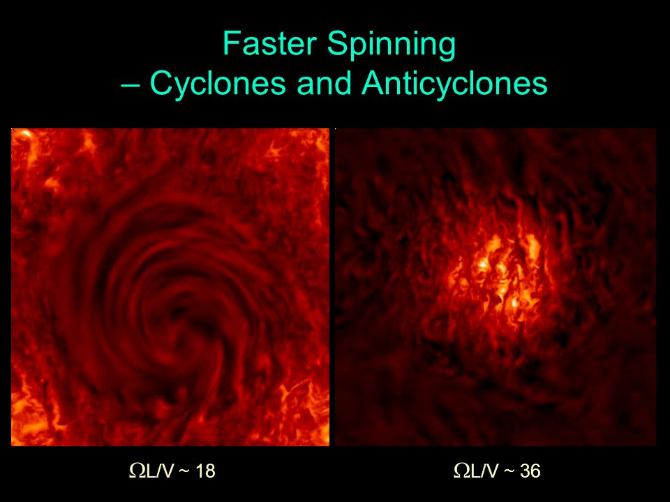 Faster Spinning – Cyclones and Anticyclones  L/V ~ 18  L/V ~ 36
