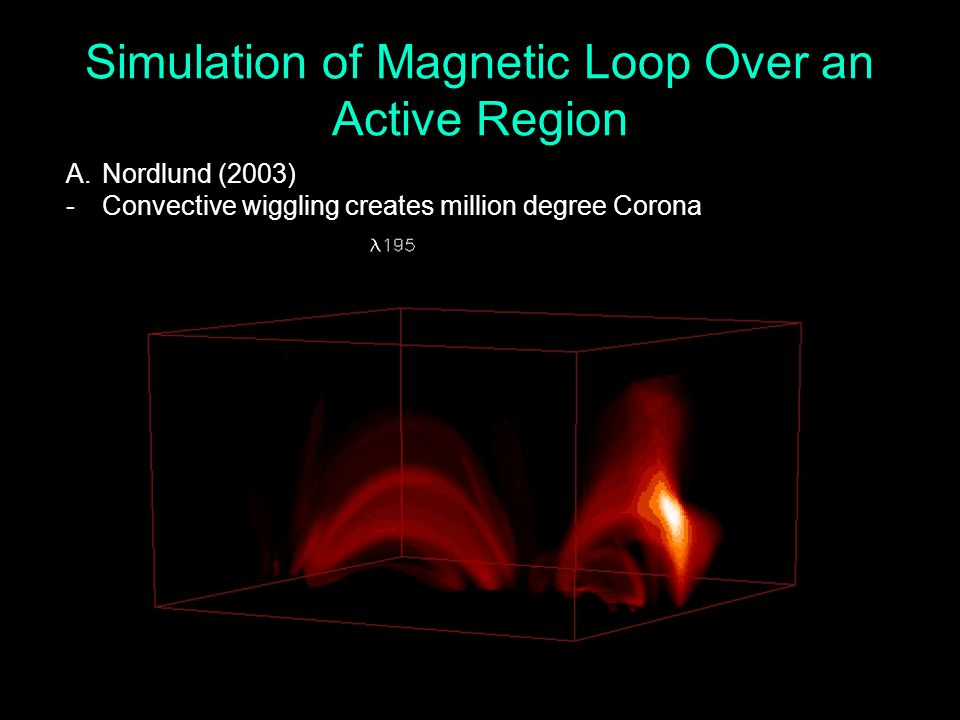 Simulation of Magnetic Loop Over an Active Region A.Nordlund (2003) -Convective wiggling creates million degree Corona