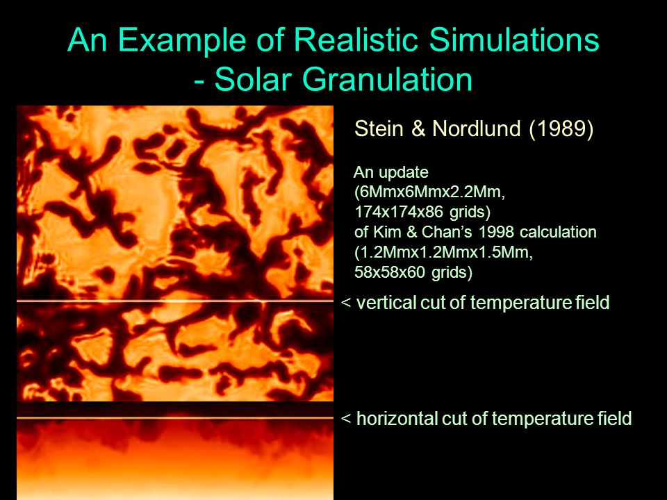 An Example of Realistic Simulations - Solar Granulation Stein & Nordlund (1989) An update (6Mmx6Mmx2.2Mm, 174x174x86 grids) of Kim & Chan's 1998 calculation (1.2Mmx1.2Mmx1.5Mm, 58x58x60 grids) < vertical cut of temperature field < horizontal cut of temperature field
