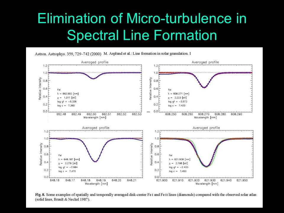 Elimination of Micro-turbulence in Spectral Line Formation