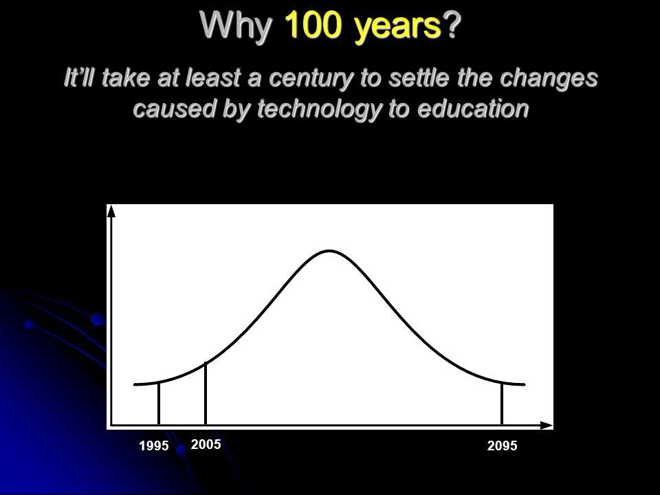 Why 100 years.