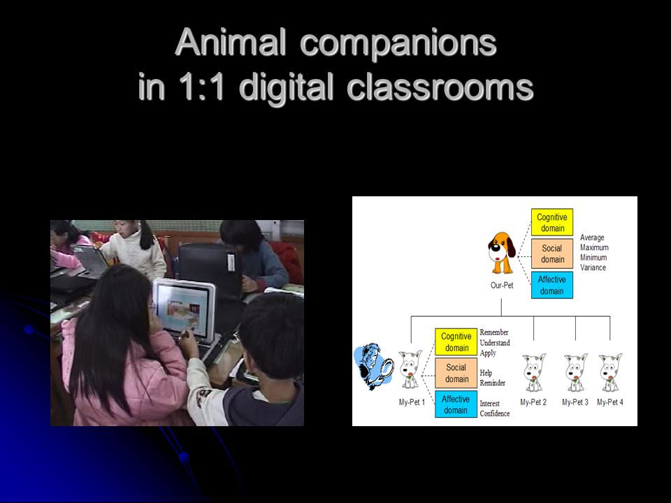 Animal companions in 1:1 digital classrooms