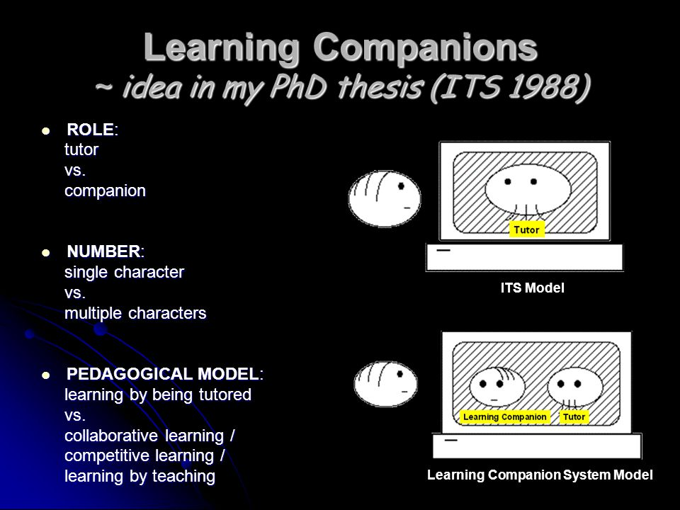 Learning Companions ~ idea in my PhD thesis (ITS 1988) ROLE: ROLE: tutor tutor vs.