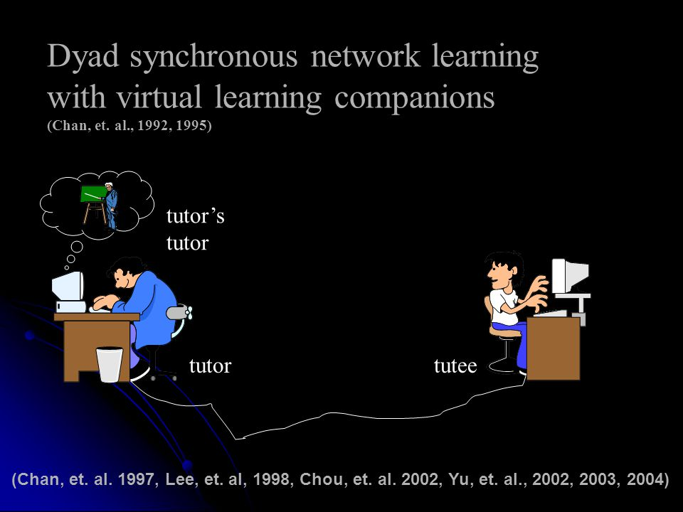 tutor's tutor Dyad synchronous network learning with virtual learning companions (Chan, et.