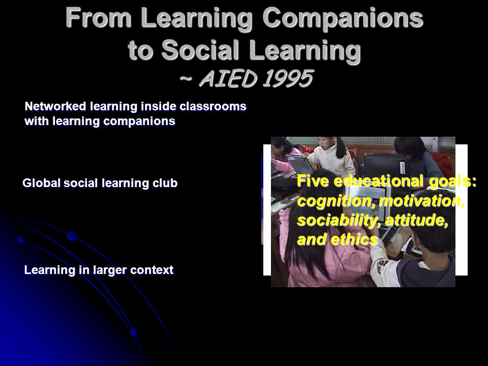 From Learning Companions to Social Learning ~ AIED 1995 Elementary Schools High Schools Universities AmericaAsia-PacificAfrica Europe Networked learning inside classrooms with learning companions Global social learning club Learning in larger context Five educational goals: cognition, motivation, sociability, attitude, and ethics