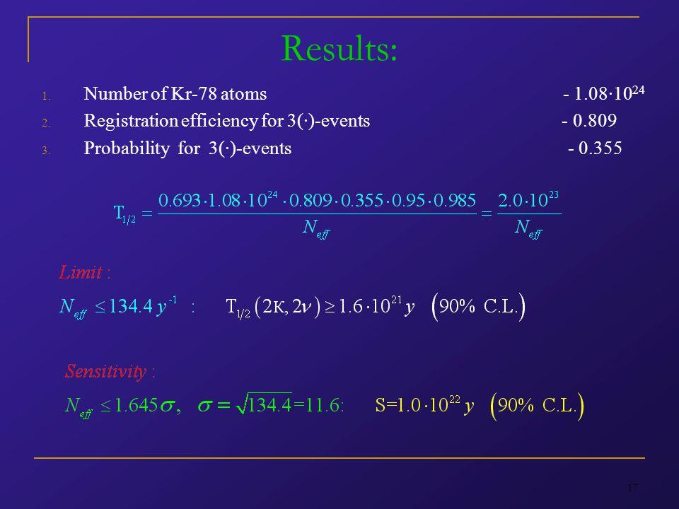 17 Results: 1. Number of Kr-78 atoms - 1.08·10 24 2.