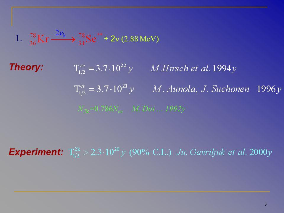 3 2ek2ek 1. + 2 (2.88 MeV) Theory: Experiment: N 2k =0.786N ee M. Doi … 1992y