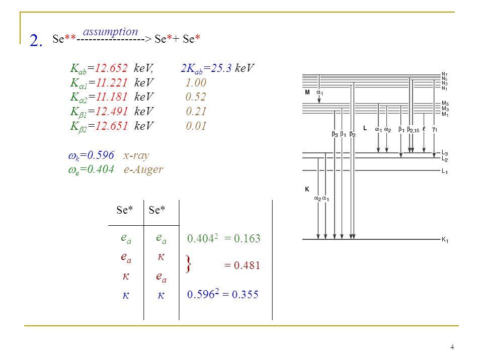 5 Schematic diagram of 2k-capture event 78 Se **  78 Se