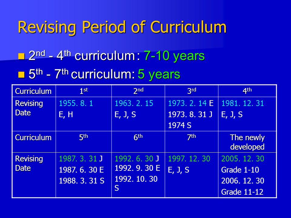 Revising Period of Curriculum 2 nd - 4 th curriculum : 7-10 years 2 nd - 4 th curriculum : 7-10 years 5 th - 7 th curriculum: 5 years 5 th - 7 th curriculum: 5 years Curriculum 1 st 2 nd 3 rd 4 th Revising Date 1955.