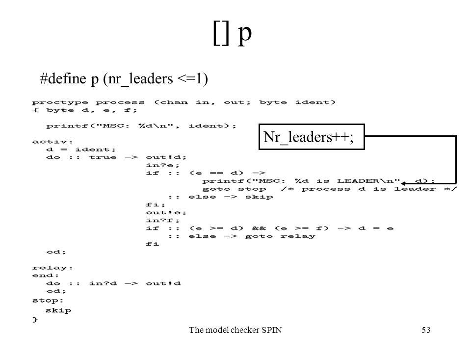 The model checker SPIN53 [] p #define p (nr_leaders <=1) Nr_leaders++;