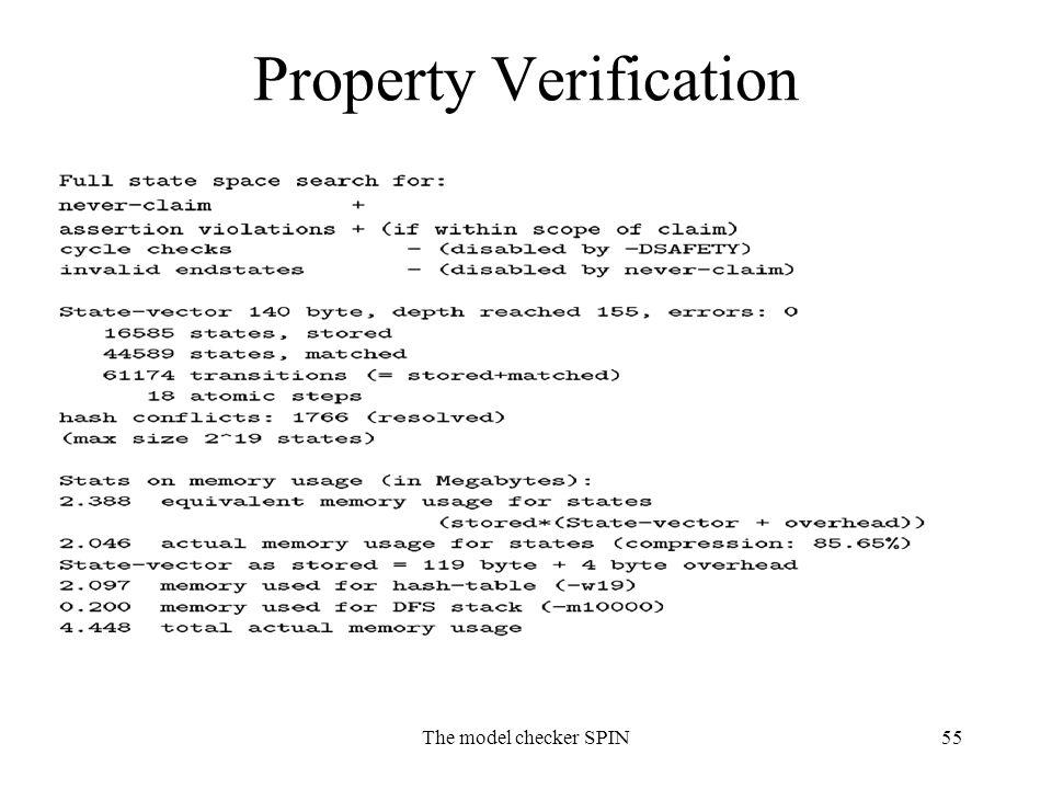 The model checker SPIN55 Property Verification