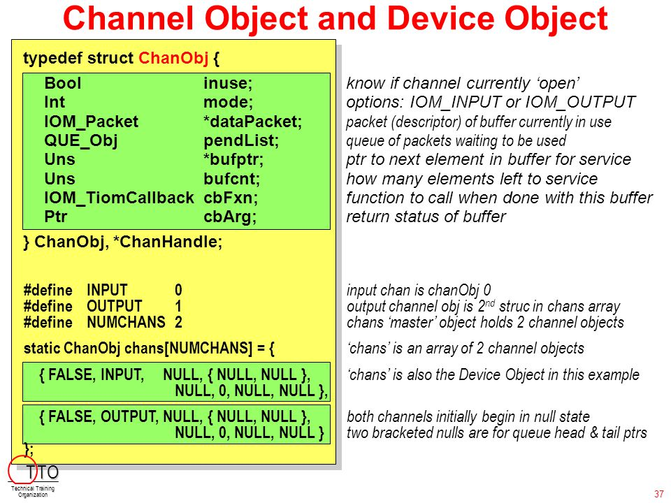 Channel Object and Device Object typedef struct ChanObj { Boolinuse; know if channel currently 'open' Intmode; options: IOM_INPUT or IOM_OUTPUT IOM_Pa