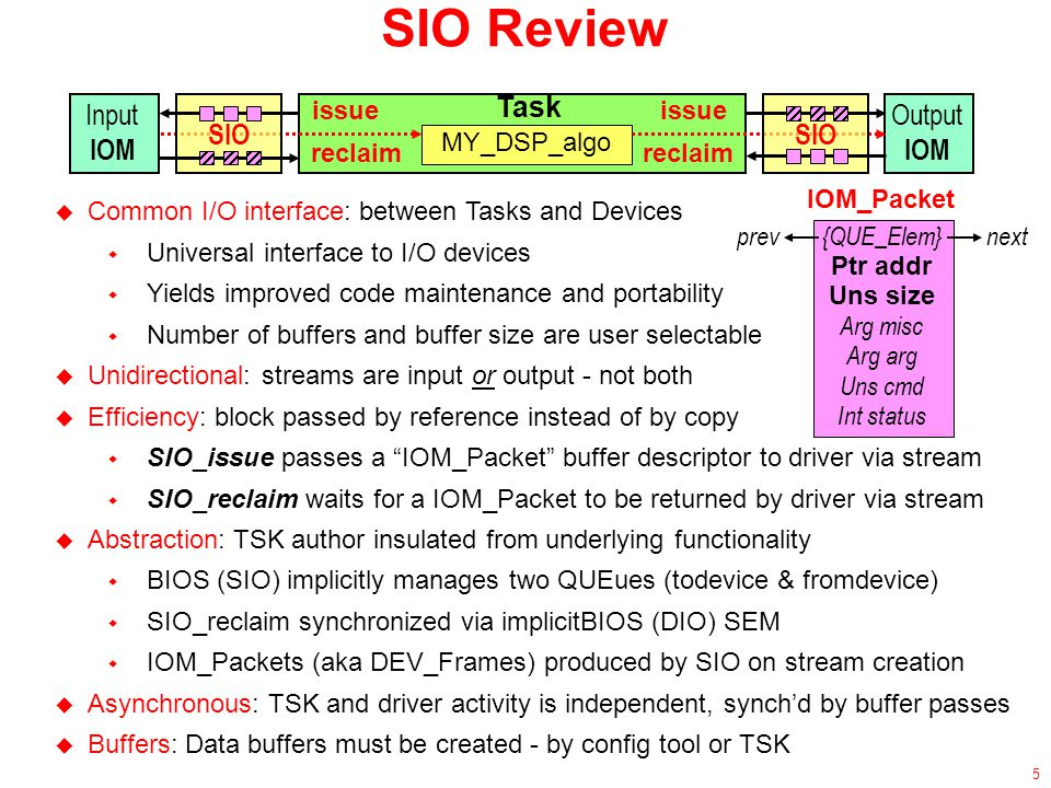 BIOS Mini Drivers  SIO Review  IOM Concepts  Writing Mini Drivers  DDK - Driver Developers Kit  Chip Support Library  Device Structures  IOM API Coding Basics T TO Technical Training Organization 6