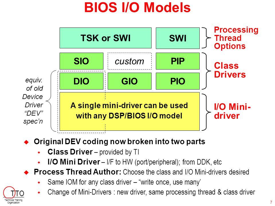 MiniDriver: Interface to TSK or SWI myTsk() SIO_create MEM_alloc SIO_issue SIO_issue while(1) SIO_reclaim dsp...