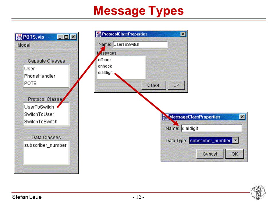 Stefan Leue- 12 - Message Types