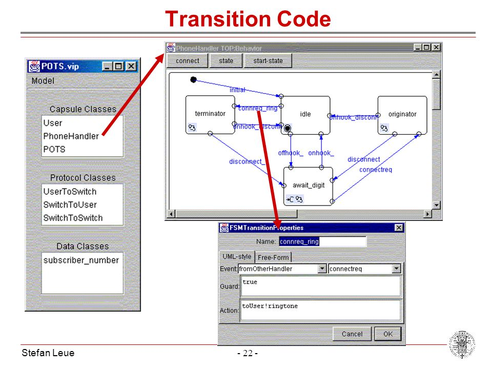 Stefan Leue- 22 - Transition Code