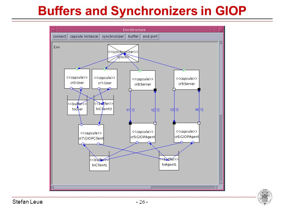 Stefan Leue- 26 - Buffers and Synchronizers in GIOP