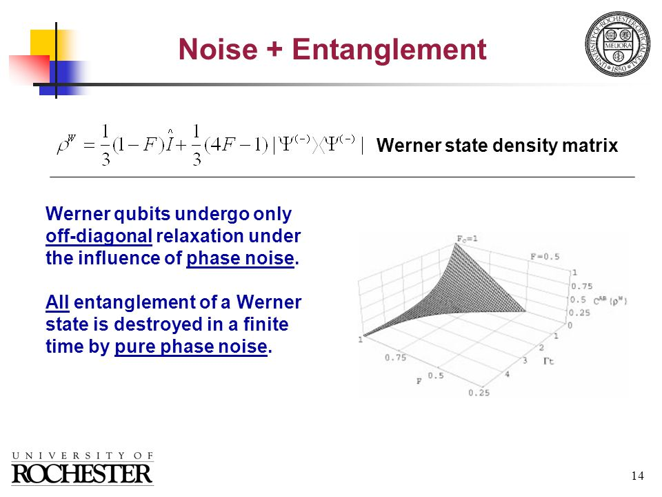 14 Noise + Entanglement Werner qubits undergo only off-diagonal relaxation under the influence of phase noise.