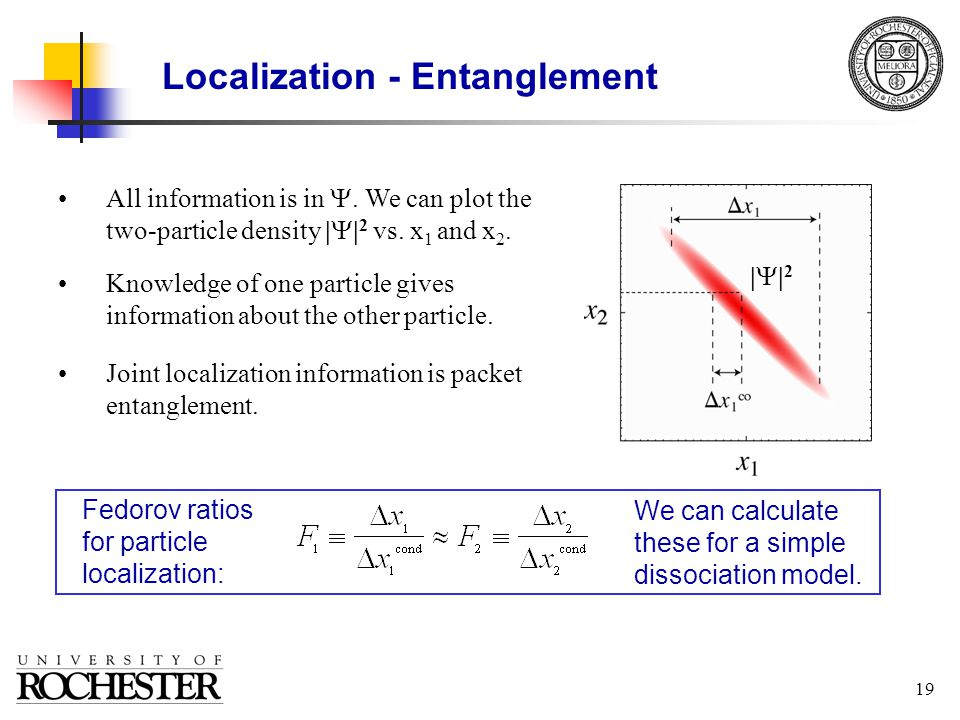 19 Localization - Entanglement All information is in .