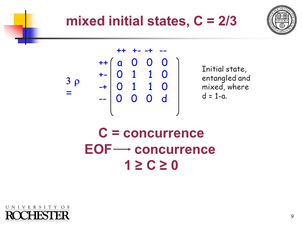 9 mixed initial states, C = 2/3  = ++ +- -+ -- ++ a 0 0 0 +- 0 1 1 0 -+ 0 1 1 0 -- 0 0 0 d Initial state, entangled and mixed, where d = 1-a.