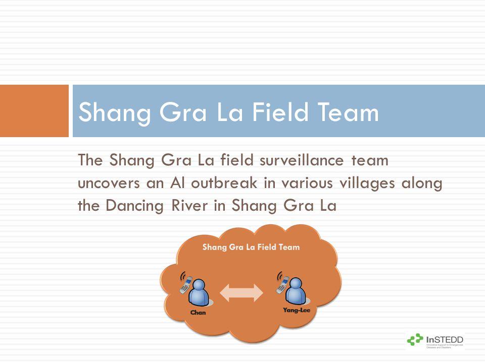 Yang-Lee Message4 dead chicken in Curry village Belongs toShang Gra La Field Surveillance Team (MSGL) Sends Message toShang Gra La Field Surveillance Team (MSGL)