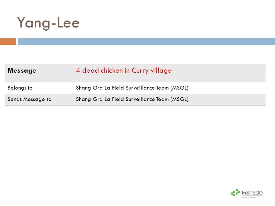Chan (SGL lead) Message3 dead chicken in Jasmine and Rose villages Belongs toShang Gra La Field Surveillance Team (MSGL) Cross-Border Collaboration Team (MCBT) Sends Message toShang Gra La Field Surveillance Team (MSGL)