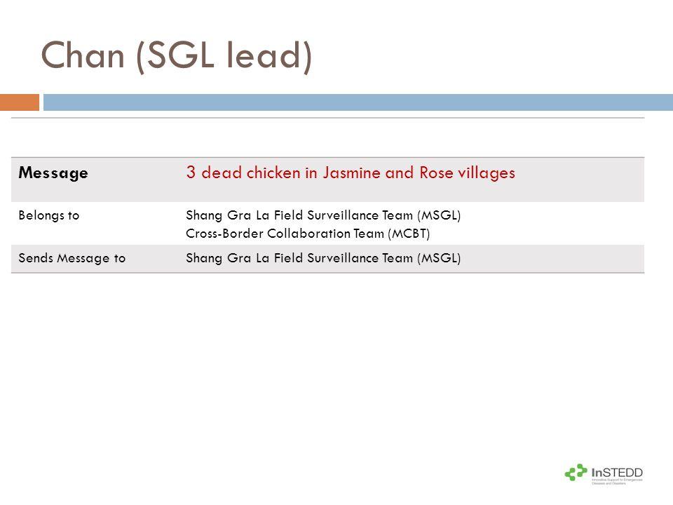Natsu (AFT lead) MessageMany dead chicken in Coconut and Durian villages Belongs toAtlantis Field Surveillance Team (MAFT) Cross-Border Collaboration Team (MCBT) Sends Message toCross-Border Collaboration Team (MCBT)