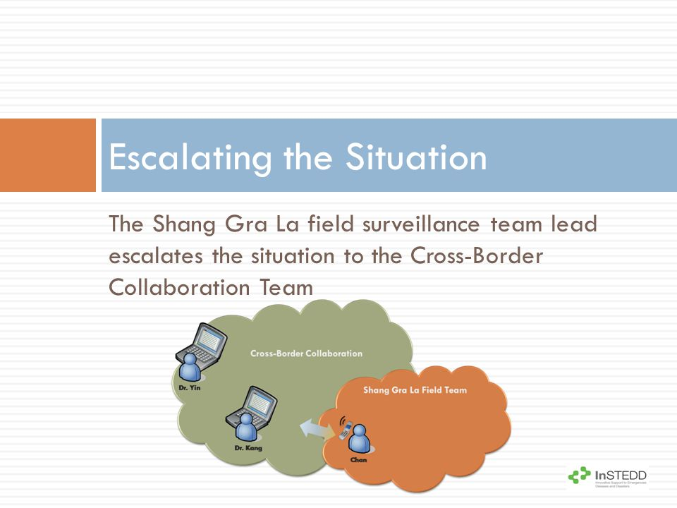 The Shang Gra La field surveillance team lead escalates the situation to the Cross-Border Collaboration Team Escalating the Situation