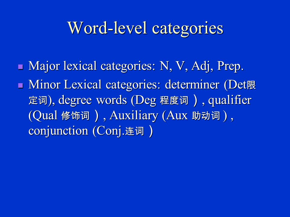 Categories Category refers to a group of linguistic items which fulfill the same or similar functions in a particular language such as a sentence, a noun phrase or a verb.