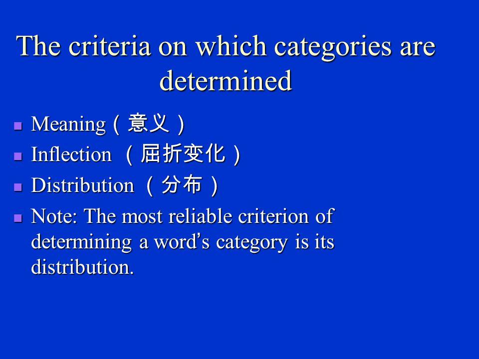 Word-level categories Major lexical categories: N, V, Adj, Prep.