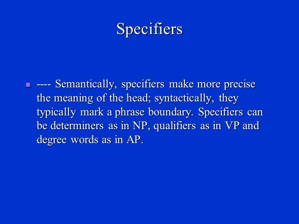 Phrase elements Specifiers ( 标志语) Specifiers ( 标志语) Head (中心词) Head (中心词) Complement (补语 ) Complement (补语 )