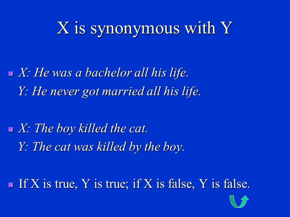 Sense relations between sentences (1) X is synonymous with Y (同义) (1) X is synonymous with Y (同义) (2) X is inconsistent with Y (不一致) (2) X is inconsistent with Y (不一致) (3) X entails Y (蕴含) (3) X entails Y (蕴含) (4) X presupposes Y (预设) (4) X presupposes Y (预设) (5) X is a contradiction (自我矛盾) (5) X is a contradiction (自我矛盾) (6) X is semantically anomalous (语义反常) (6) X is semantically anomalous (语义反常)